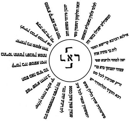 mystical significance of hebrew letters
